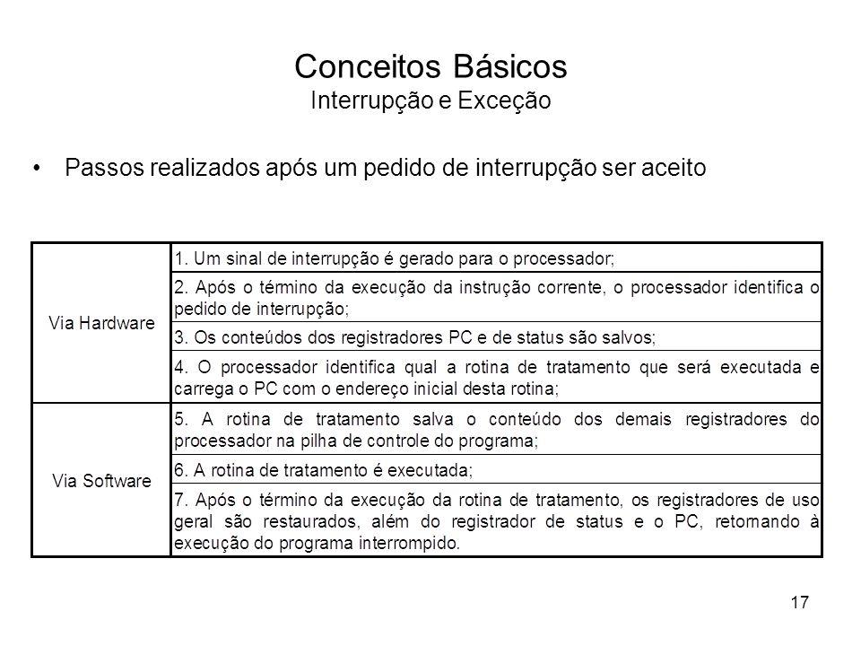 Conceitos Básicos Interrupção e Exceção Passos realizados após um pedido de interrupção ser aceito 17