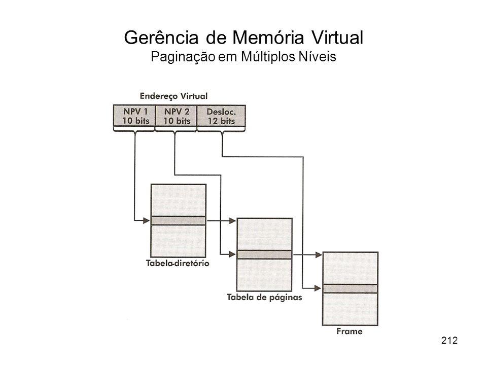 Gerência de Memória Virtual Paginação em Múltiplos Níveis 212