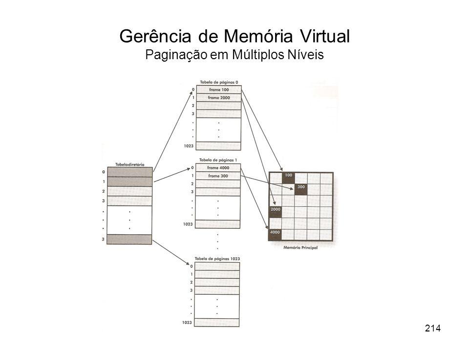 Gerência de Memória Virtual Paginação em Múltiplos Níveis 214