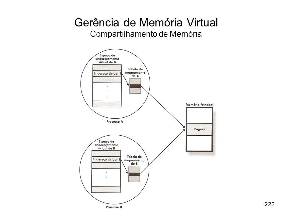 Gerência de Memória Virtual Compartilhamento de Memória 222
