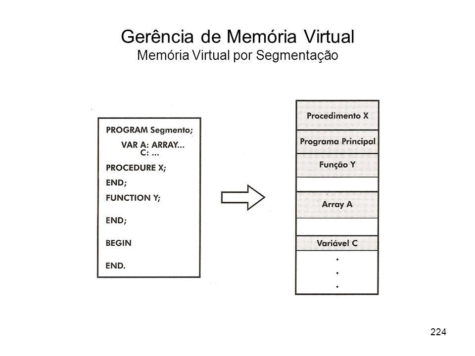Gerência de Memória Virtual Memória Virtual por Segmentação 224