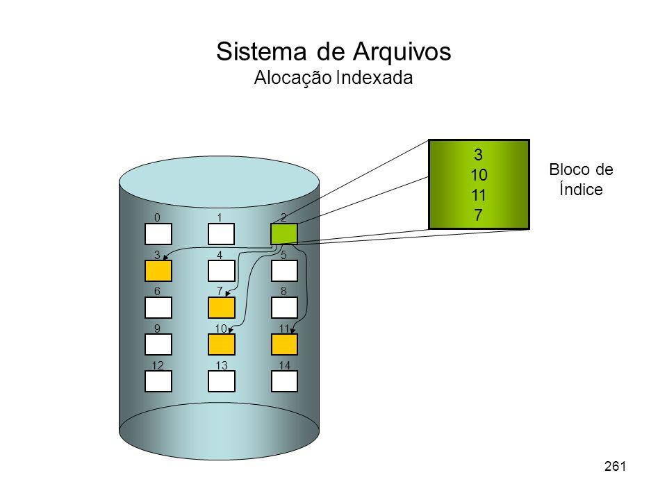 Sistema de Arquivos Alocação Indexada 012 345 678 91011 121314 3 10 11 7 Bloco de Índice 261