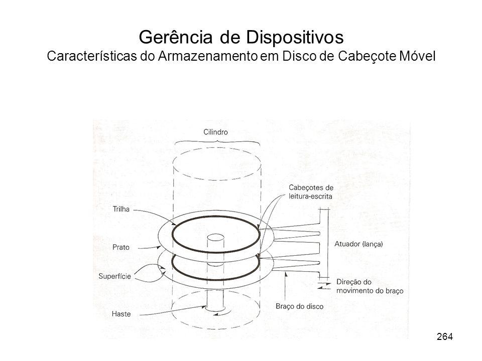 Gerência de Dispositivos Características do Armazenamento em Disco de Cabeçote Móvel 264
