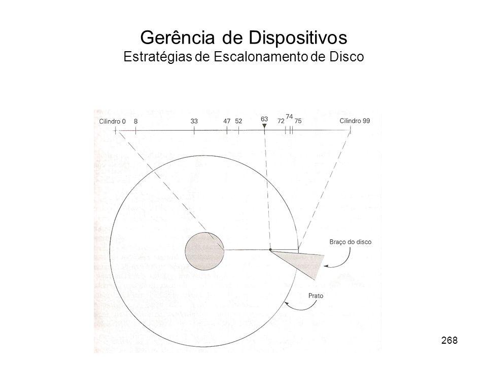 Gerência de Dispositivos Estratégias de Escalonamento de Disco 268