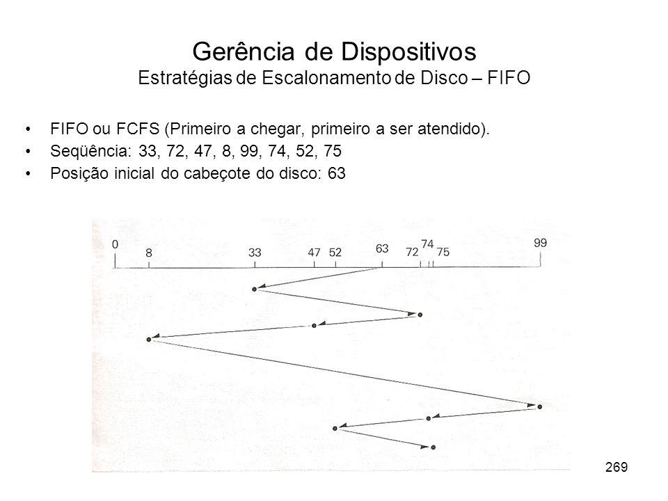 Gerência de Dispositivos Estratégias de Escalonamento de Disco – FIFO FIFO ou FCFS (Primeiro a chegar, primeiro a ser atendido).