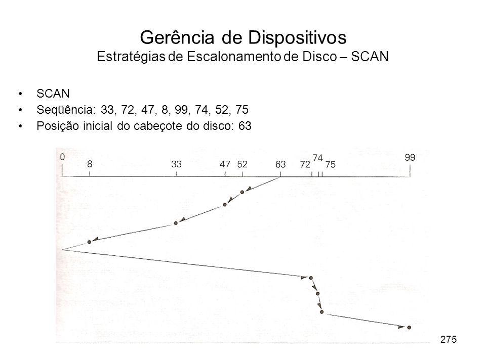 Gerência de Dispositivos Estratégias de Escalonamento de Disco – SCAN SCAN Seqüência: 33, 72, 47, 8, 99, 74, 52, 75 Posição inicial do cabeçote do disco: 63 275