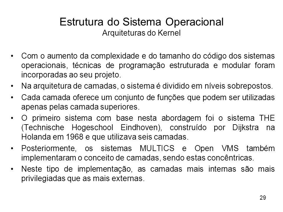 Estrutura do Sistema Operacional Arquiteturas do Kernel Com o aumento da complexidade e do tamanho do código dos sistemas operacionais, técnicas de programação estruturada e modular foram incorporadas ao seu projeto.