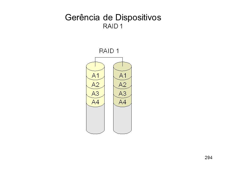 Gerência de Dispositivos RAID 1 294