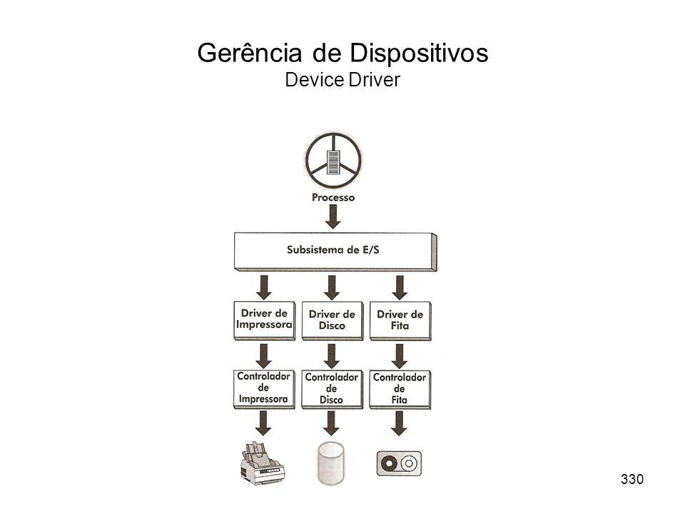 Gerência de Dispositivos Device Driver 330