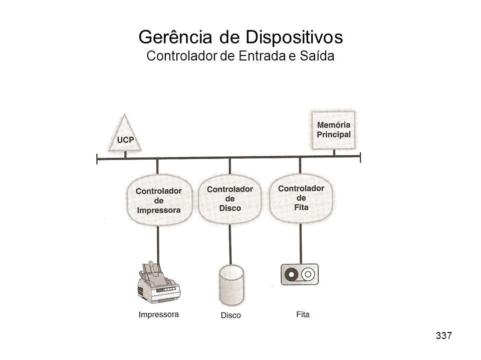 Gerência de Dispositivos Controlador de Entrada e Saída 337