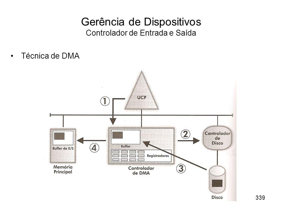 Gerência de Dispositivos Controlador de Entrada e Saída Técnica de DMA 339