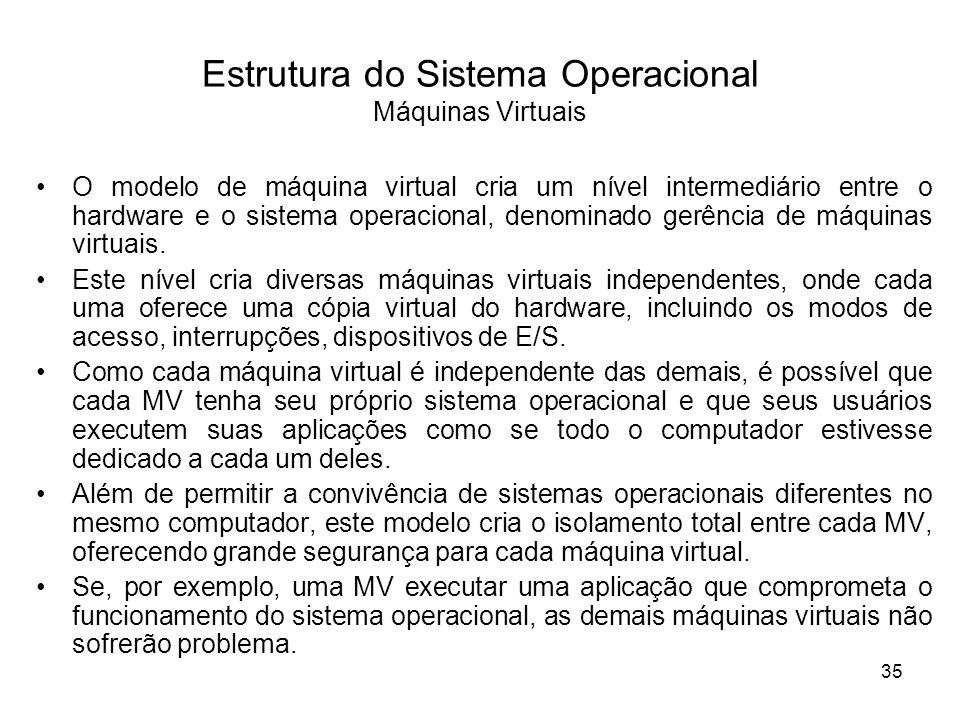 Estrutura do Sistema Operacional Máquinas Virtuais O modelo de máquina virtual cria um nível intermediário entre o hardware e o sistema operacional, denominado gerência de máquinas virtuais.