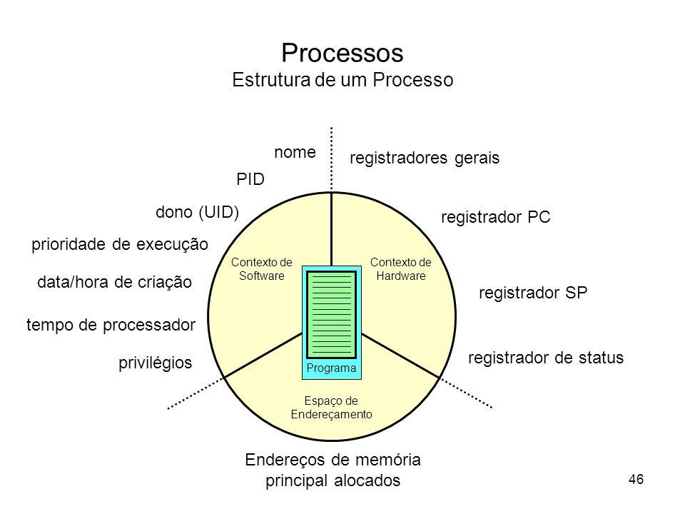 Processos Estrutura de um Processo Programa Contexto de Software Contexto de Hardware Espaço de Endereçamento nome PID dono (UID) prioridade de execução data/hora de criação tempo de processador privilégios registradores gerais registrador PC registrador SP registrador de status Endereços de memória principal alocados 46