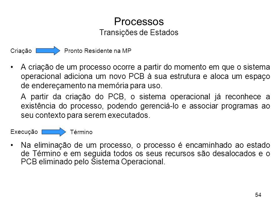 Processos Transições de Estados CriaçãoPronto Residente na MP A criação de um processo ocorre a partir do momento em que o sistema operacional adiciona um novo PCB à sua estrutura e aloca um espaço de endereçamento na memória para uso.