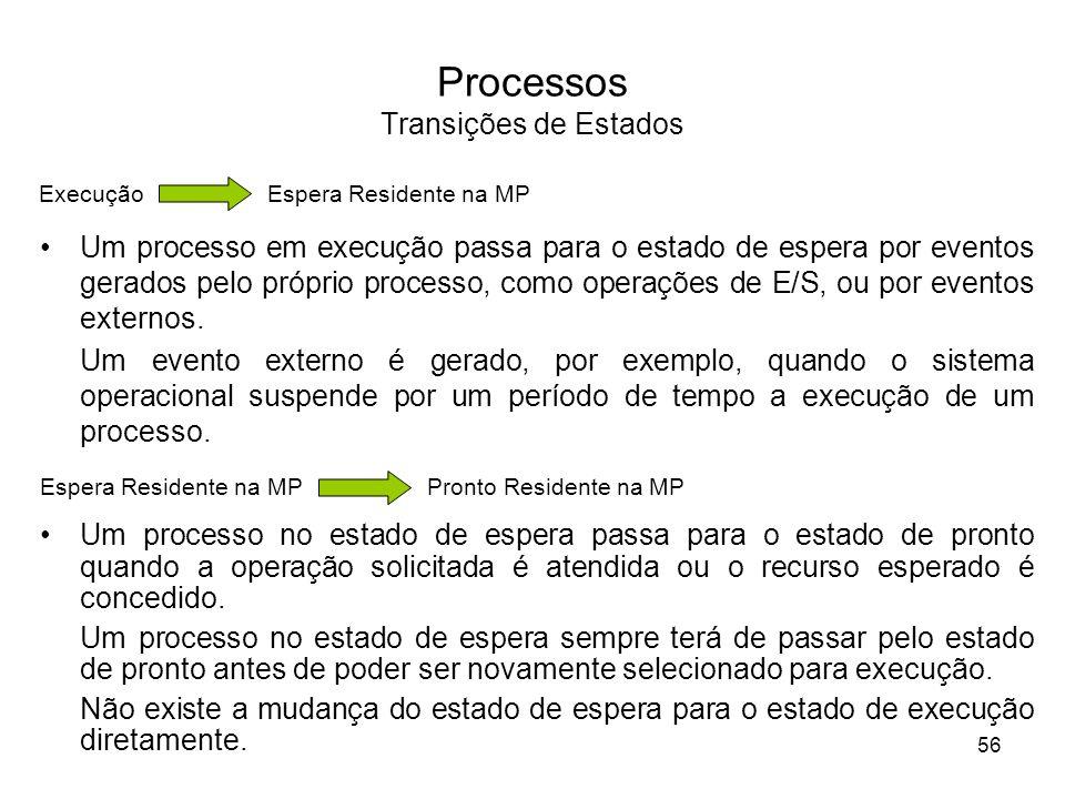 Processos Transições de Estados Um processo em execução passa para o estado de espera por eventos gerados pelo próprio processo, como operações de E/S, ou por eventos externos.