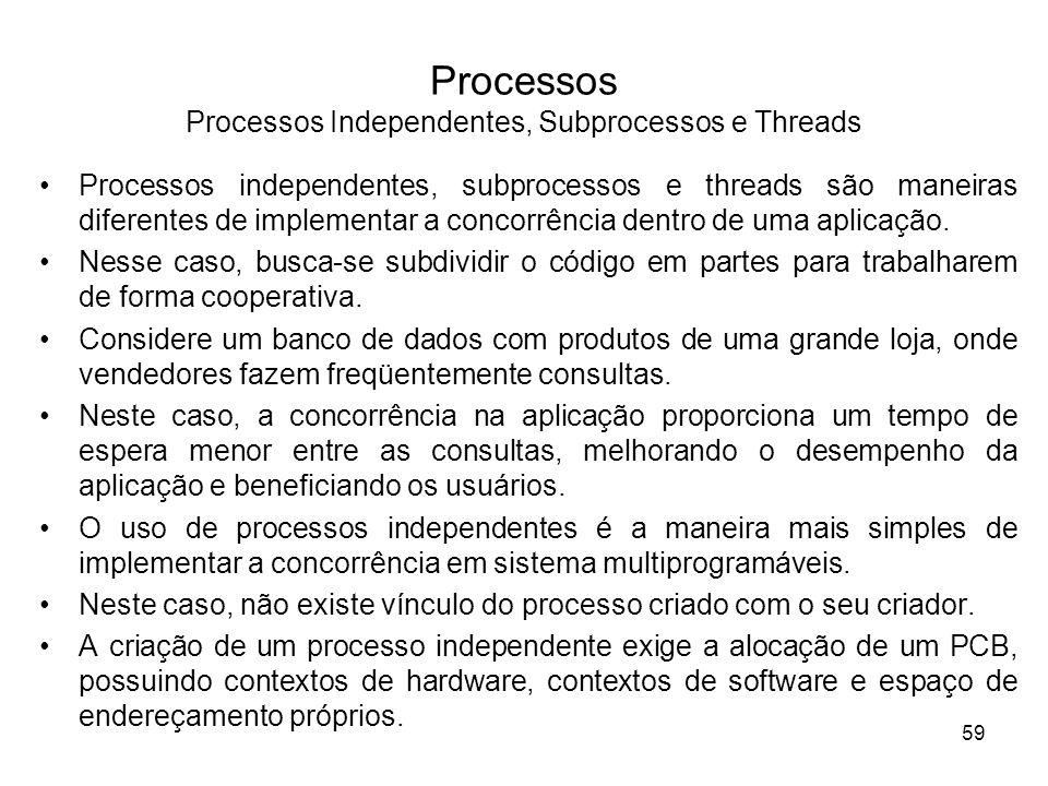 Processos independentes, subprocessos e threads são maneiras diferentes de implementar a concorrência dentro de uma aplicação.