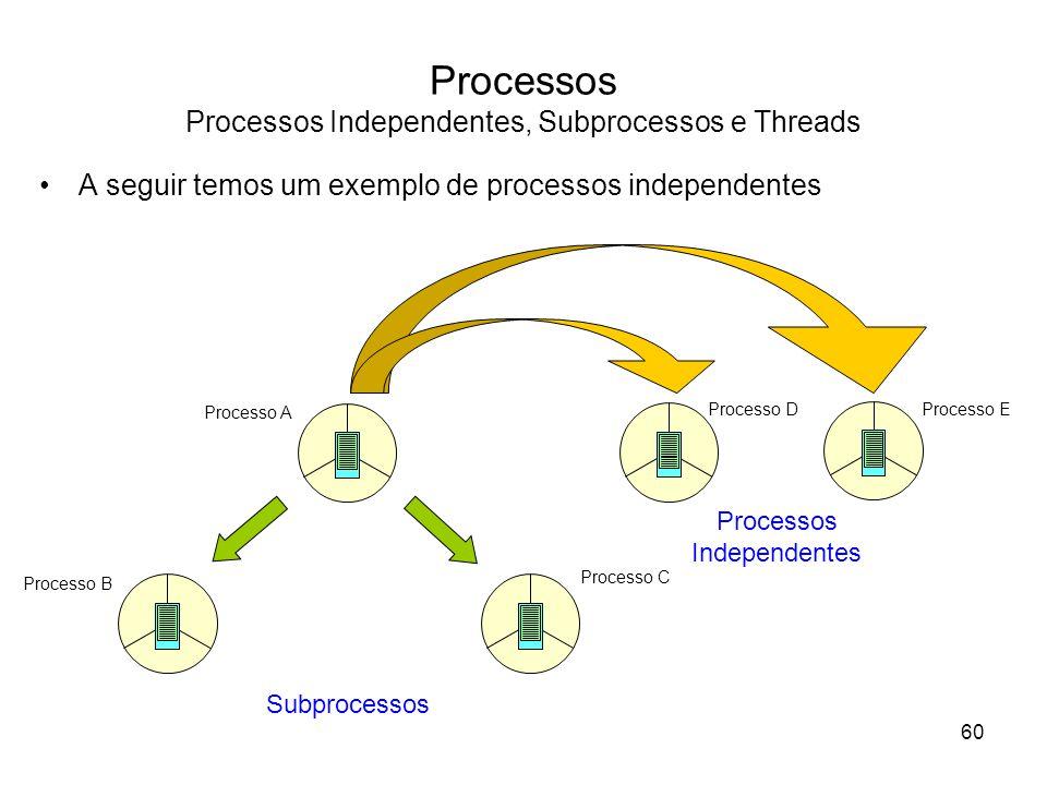 Processos Processos Independentes, Subprocessos e Threads Processo E Processo A Processo D Processo B Processo C Subprocessos Processos Independentes A seguir temos um exemplo de processos independentes 60