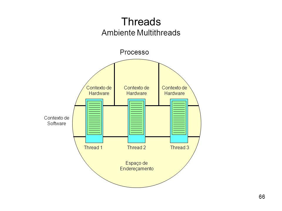 Threads Ambiente Multithreads Contexto de Hardware Contexto de Software Thread 1Thread 2Thread 3 Espaço de Endereçamento Processo 66