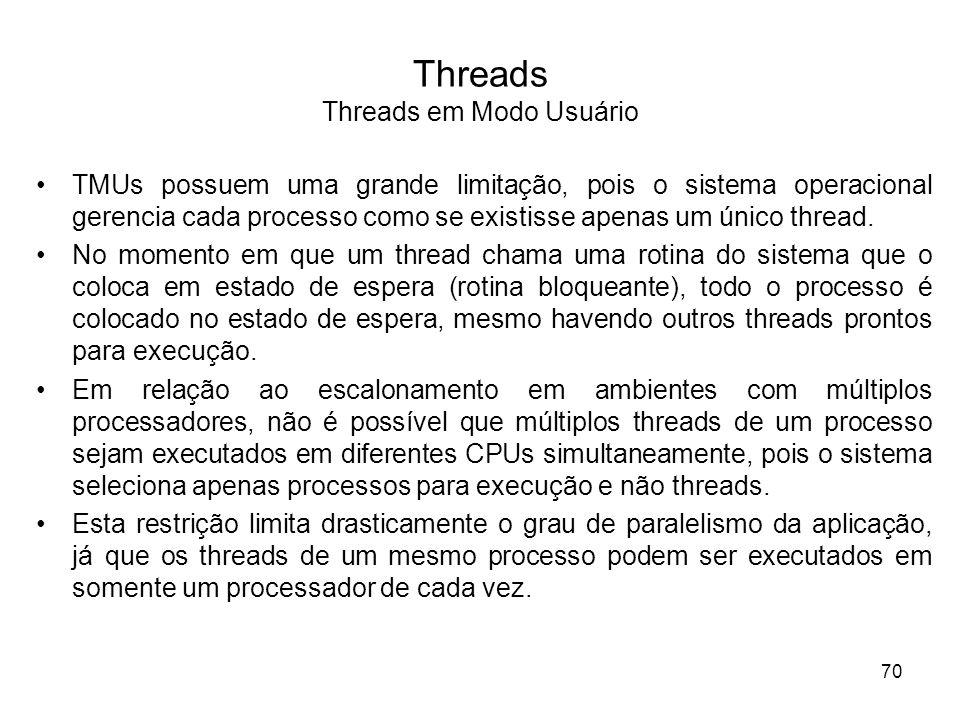 TMUs possuem uma grande limitação, pois o sistema operacional gerencia cada processo como se existisse apenas um único thread.