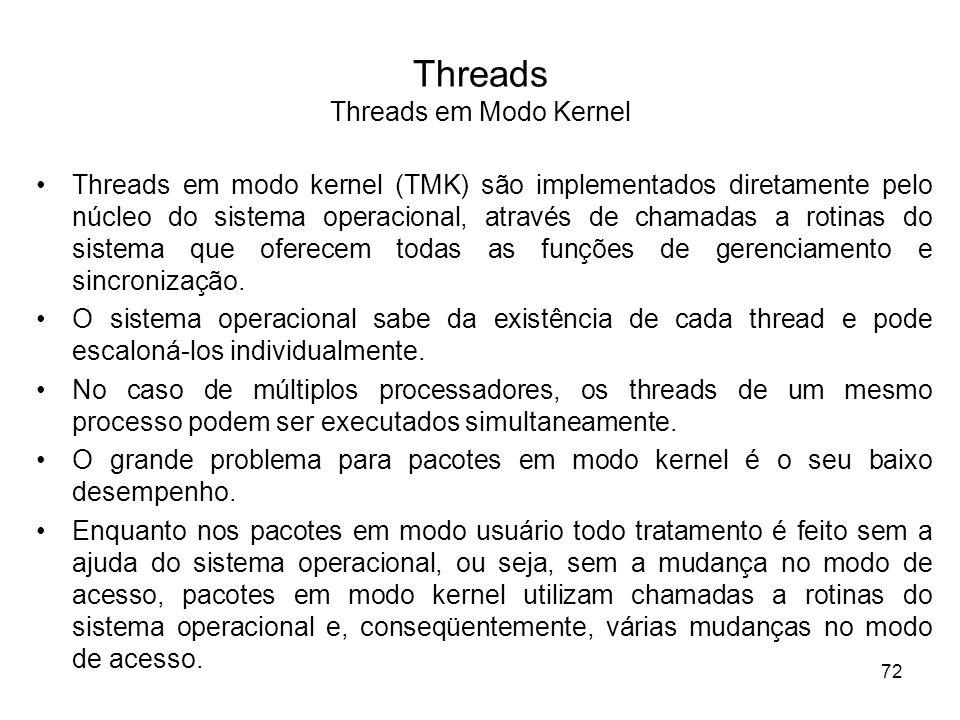Threads em modo kernel (TMK) são implementados diretamente pelo núcleo do sistema operacional, através de chamadas a rotinas do sistema que oferecem todas as funções de gerenciamento e sincronização.