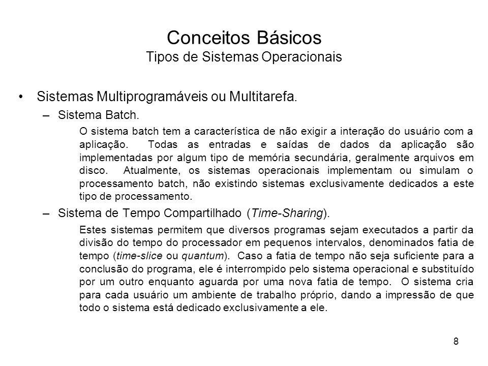 Conceitos Básicos Tipos de Sistemas Operacionais Sistemas Multiprogramáveis ou Multitarefa.