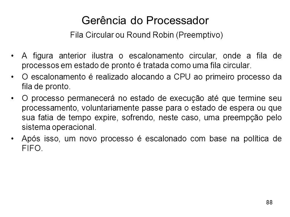A figura anterior ilustra o escalonamento circular, onde a fila de processos em estado de pronto é tratada como uma fila circular.