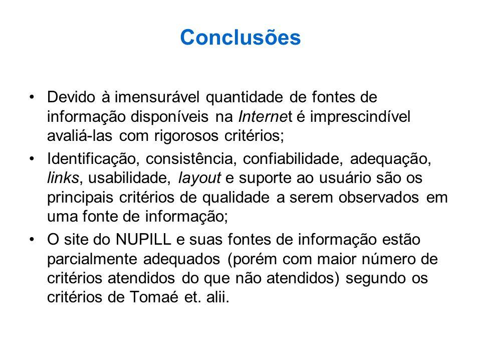 Conclusões Devido à imensurável quantidade de fontes de informação disponíveis na Internet é imprescindível avaliá-las com rigorosos critérios; Identi