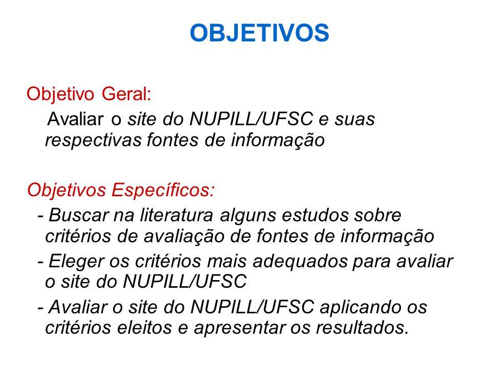 OBJETIVOS Objetivo Geral: Avaliar o site do NUPILL/UFSC e suas respectivas fontes de informação Objetivos Específicos: - Buscar na literatura alguns e