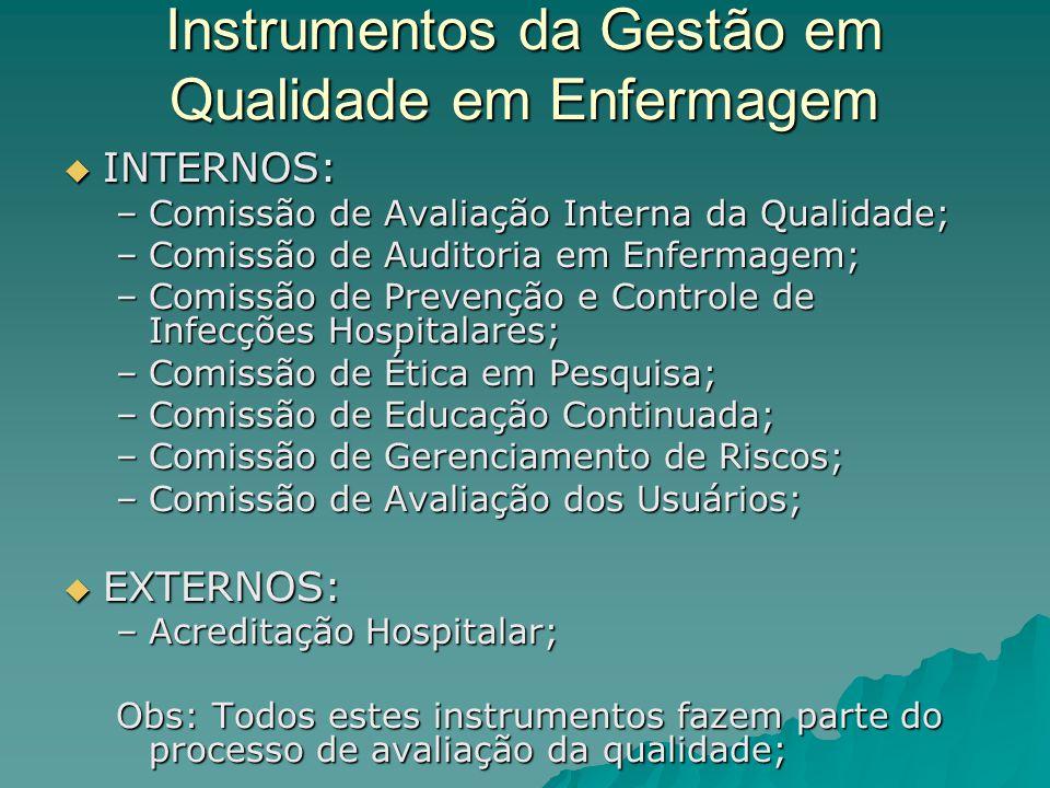 Instrumentos da Gestão em Qualidade em Enfermagem INTERNOS: INTERNOS: –Comissão de Avaliação Interna da Qualidade; –Comissão de Auditoria em Enfermage