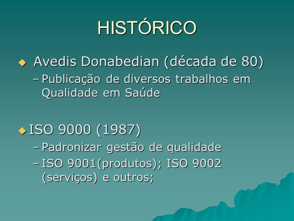 HISTÓRICO Avedis Donabedian (década de 80) Avedis Donabedian (década de 80) –Publicação de diversos trabalhos em Qualidade em Saúde ISO 9000 (1987) IS