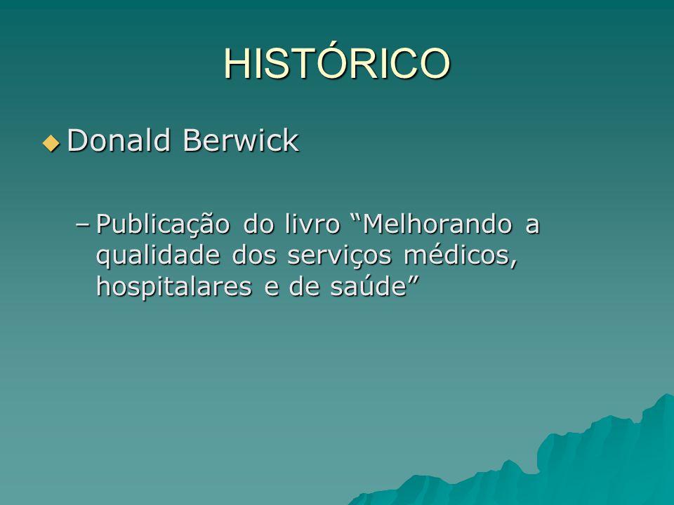 HISTÓRICO Donald Berwick Donald Berwick –Publicação do livro Melhorando a qualidade dos serviços médicos, hospitalares e de saúde