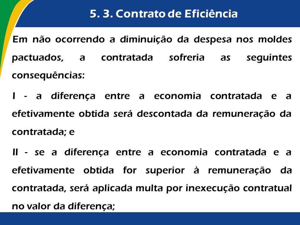 5. 3. Contrato de Eficiência Em não ocorrendo a diminuição da despesa nos moldes pactuados, a contratada sofreria as seguintes consequências: I - a di