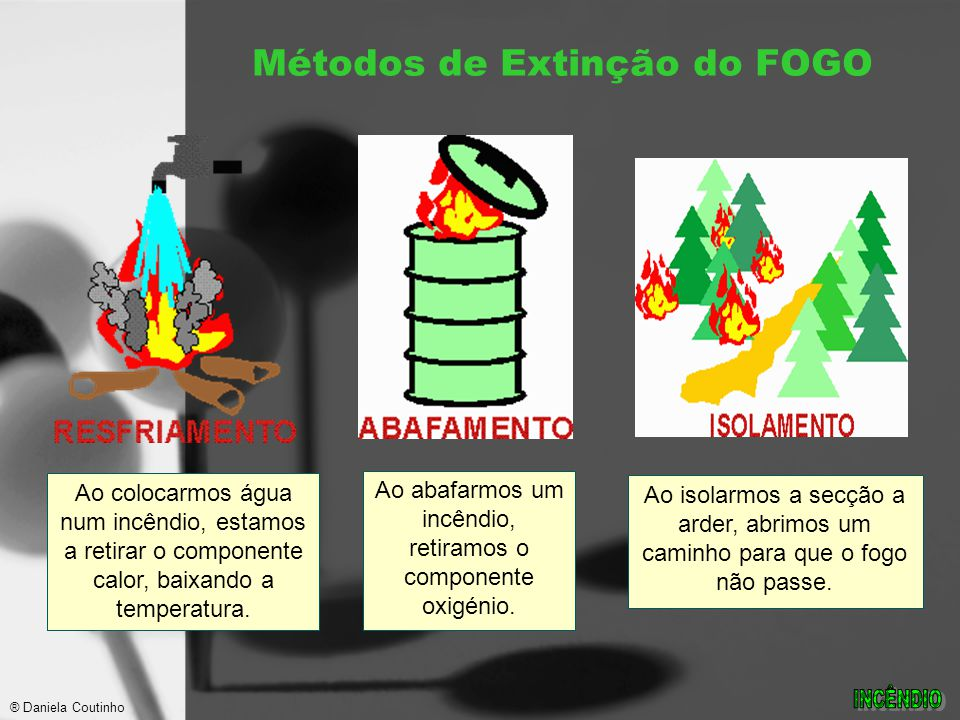 Métodos de Extinção do FOGO Ao colocarmos água num incêndio, estamos a retirar o componente calor, baixando a temperatura.