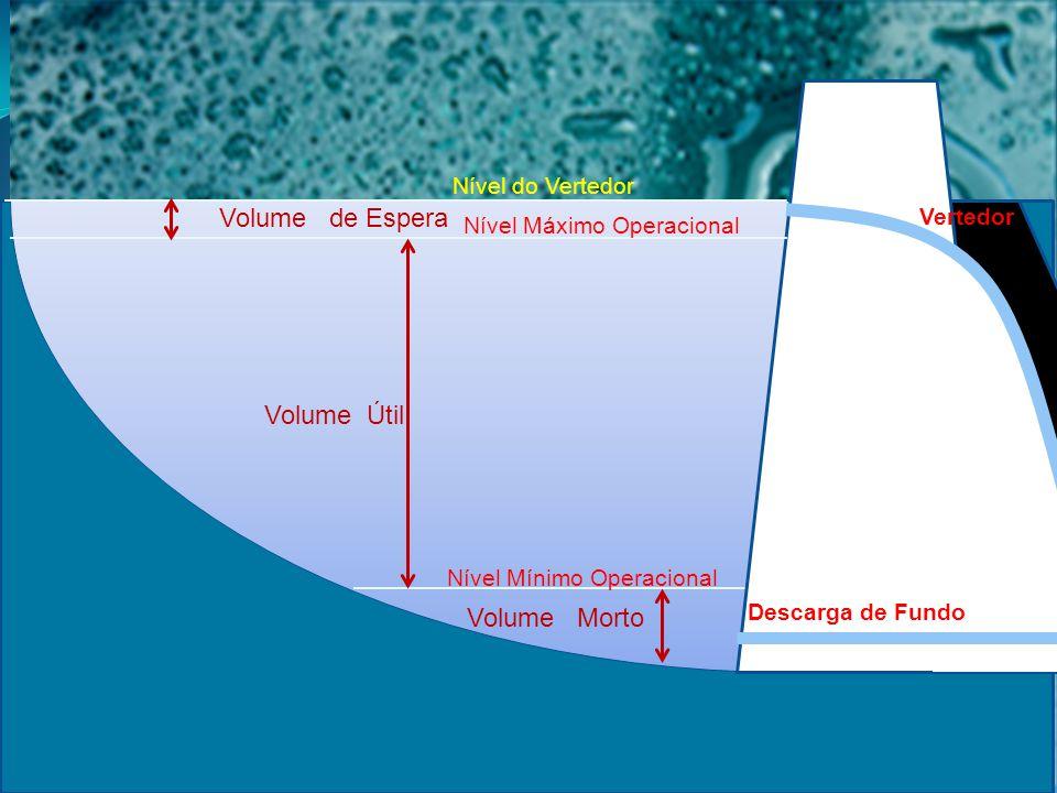 Nível Máximo Operacional Nível do Vertedor Nível Mínimo Operacional Volume Útil Volume Morto Volume de Espera Vertedor Maciço da Barrage m Descarga de