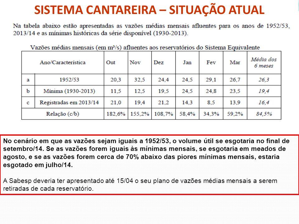 No cenário em que as vazões sejam iguais a 1952/53, o volume útil se esgotaria no final de setembro/14. Se as vazões forem iguais às mínimas mensais,