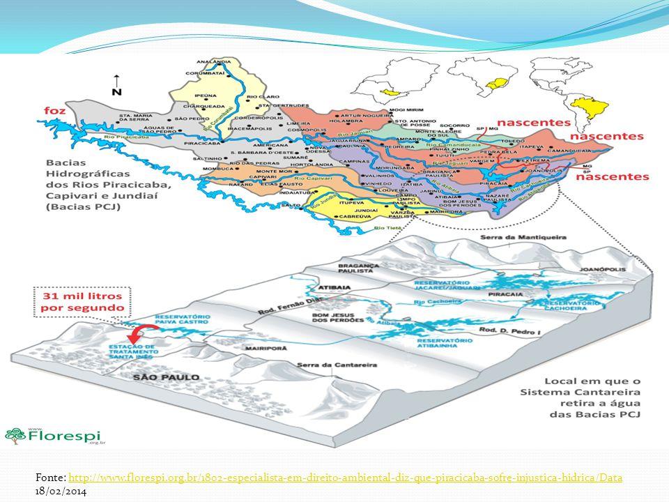Fonte: http://www.florespi.org.br/1802-especialista-em-direito-ambiental-diz-que-piracicaba-sofre-injustica-hidrica/Data 18/02/2014http://www.florespi