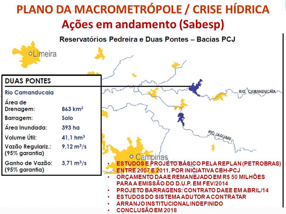 PLANO DA MACROMETRÓPOLE / CRISE HÍDRICA Ações em andamento (Sabesp) ESTUDOS E PROJETO BÁSICO PELA REPLAN (PETROBRAS) ENTRE 2007 E 2011, POR INICIATIVA