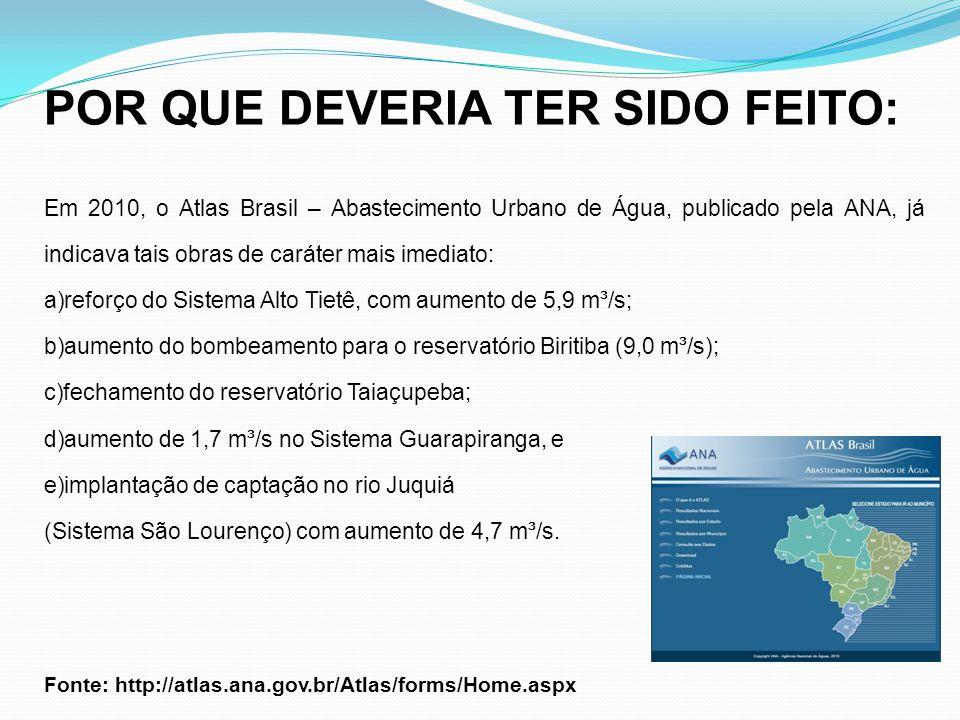 POR QUE DEVERIA TER SIDO FEITO: Em 2010, o Atlas Brasil – Abastecimento Urbano de Água, publicado pela ANA, já indicava tais obras de caráter mais ime