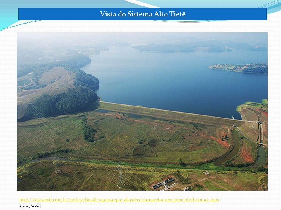 Vista do Sistema Alto Tietê http://veja.abril.com.br/noticia/brasil/represa-que-abastece-cantareira-tem-pior-nivel-em-10-anoshttp://veja.abril.com.br/