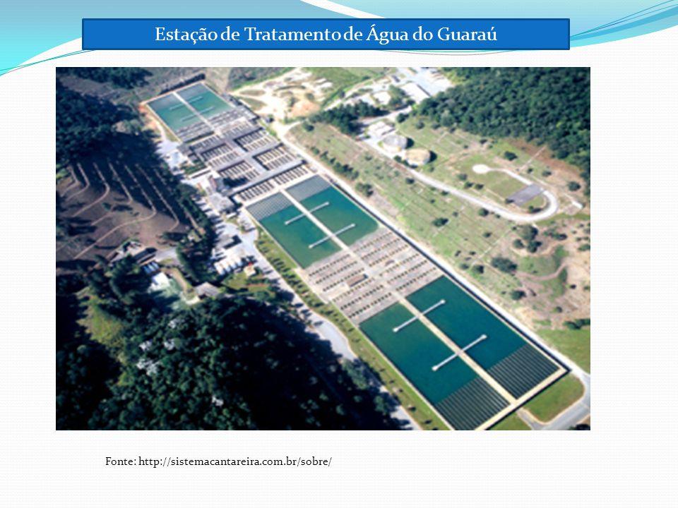 Estação de Tratamento de Água do Guaraú Fonte: http://sistemacantareira.com.br/sobre/