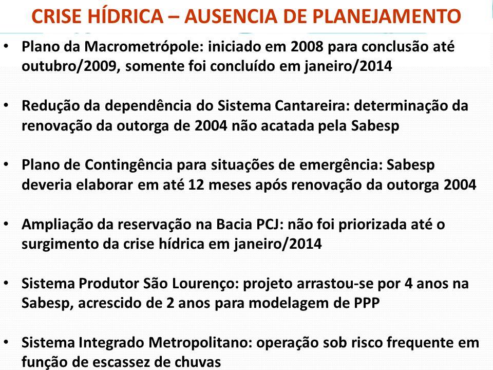 CRISE HÍDRICA – AUSENCIA DE PLANEJAMENTO Plano da Macrometrópole: iniciado em 2008 para conclusão até outubro/2009, somente foi concluído em janeiro/2