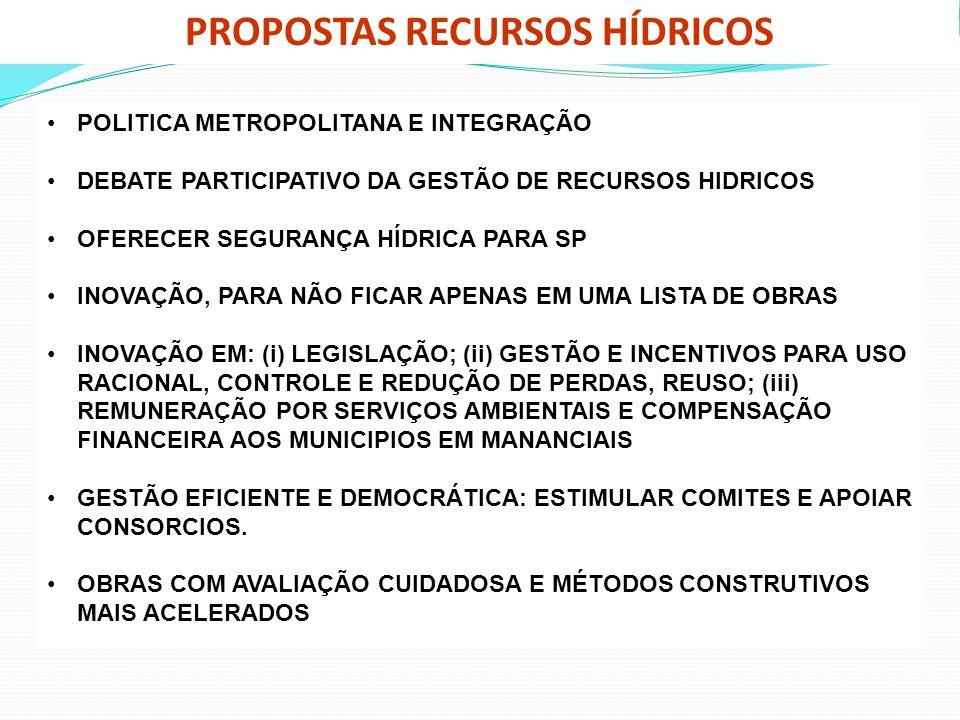 PROPOSTAS RECURSOS HÍDRICOS POLITICA METROPOLITANA E INTEGRAÇÃO DEBATE PARTICIPATIVO DA GESTÃO DE RECURSOS HIDRICOS OFERECER SEGURANÇA HÍDRICA PARA SP