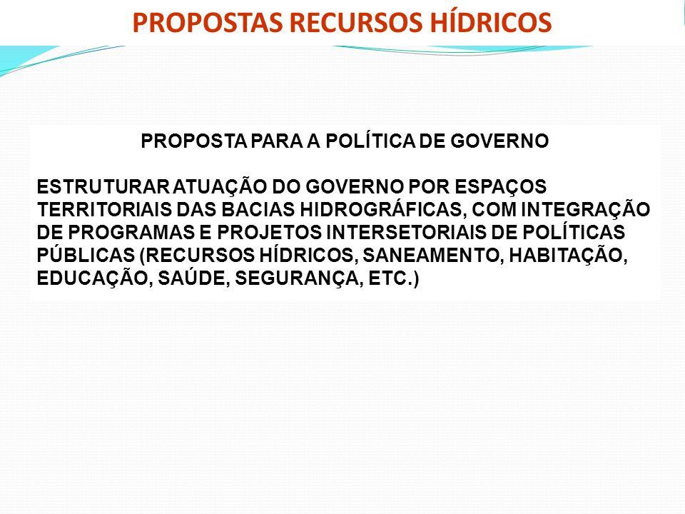 PROPOSTAS RECURSOS HÍDRICOS PROPOSTA PARA A POLÍTICA DE GOVERNO ESTRUTURAR ATUAÇÃO DO GOVERNO POR ESPAÇOS TERRITORIAIS DAS BACIAS HIDROGRÁFICAS, COM I