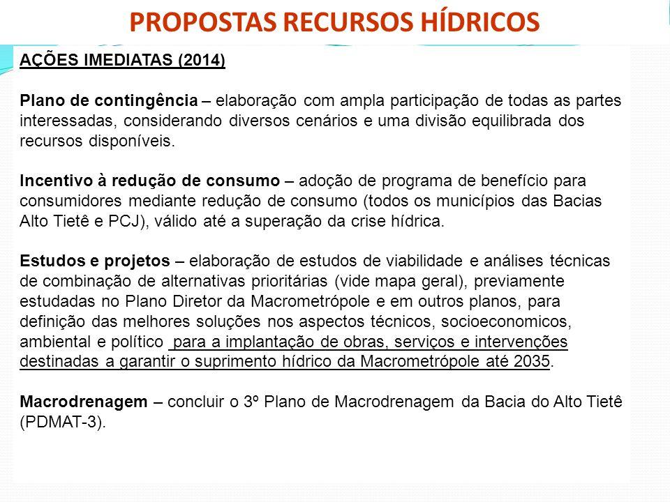 PROPOSTAS RECURSOS HÍDRICOS AÇÕES IMEDIATAS (2014) Plano de contingência – elaboração com ampla participação de todas as partes interessadas, consider