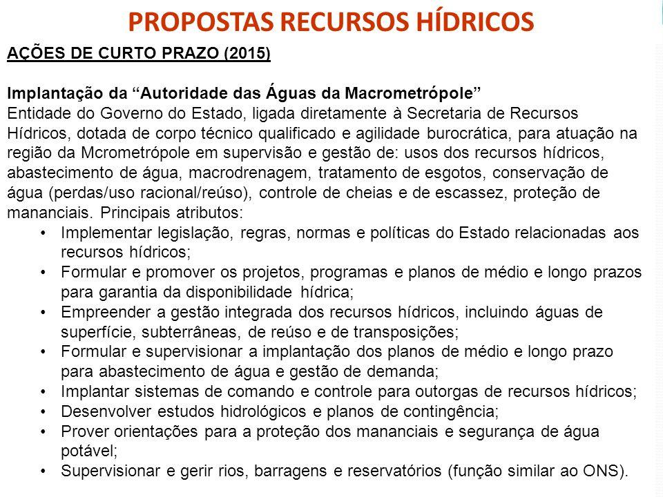 PROPOSTAS RECURSOS HÍDRICOS AÇÕES DE CURTO PRAZO (2015) Implantação da Autoridade das Águas da Macrometrópole Entidade do Governo do Estado, ligada di