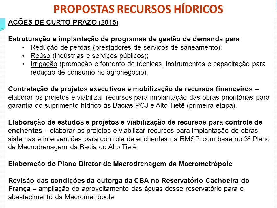 PROPOSTAS RECURSOS HÍDRICOS AÇÕES DE CURTO PRAZO (2015) Estruturação e implantação de programas de gestão de demanda para: Redução de perdas (prestado