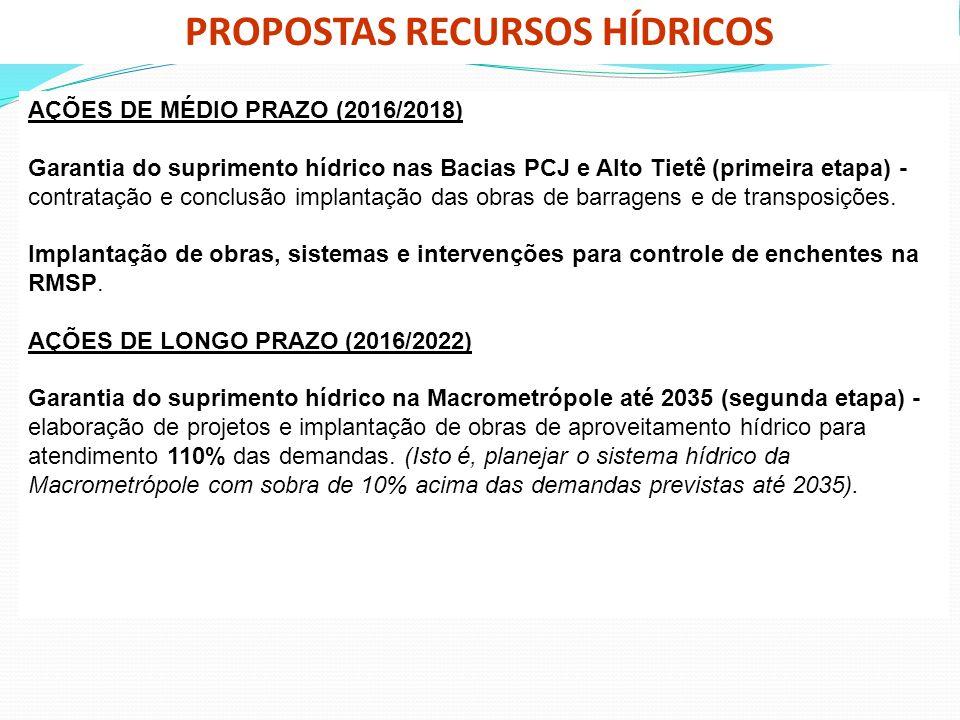 PROPOSTAS RECURSOS HÍDRICOS AÇÕES DE MÉDIO PRAZO (2016/2018) Garantia do suprimento hídrico nas Bacias PCJ e Alto Tietê (primeira etapa) - contratação