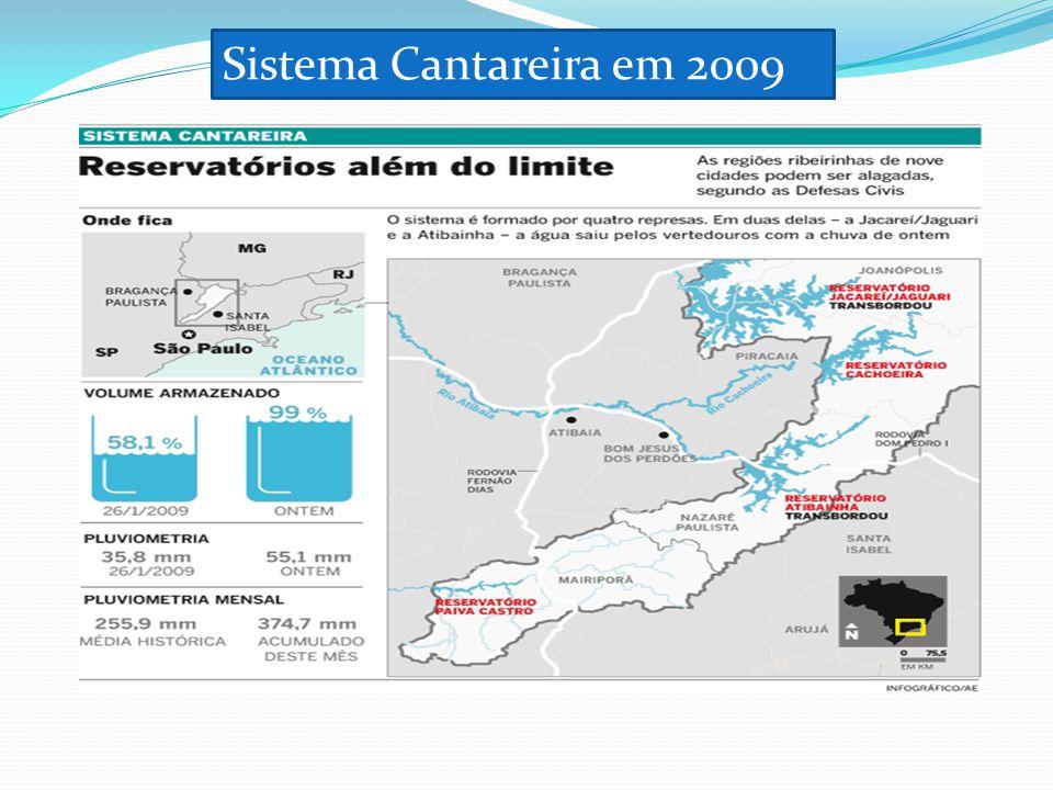 Sistema Cantareira em 2009