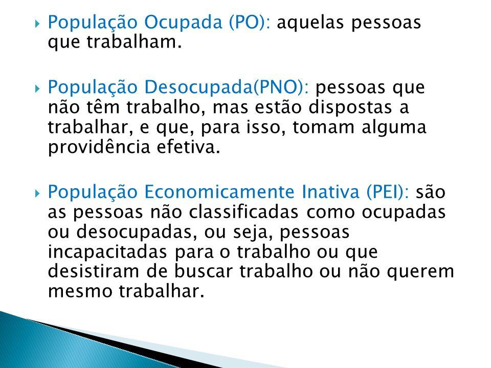 População Ocupada (PO): aquelas pessoas que trabalham. População Desocupada(PNO): pessoas que não têm trabalho, mas estão dispostas a trabalhar, e que