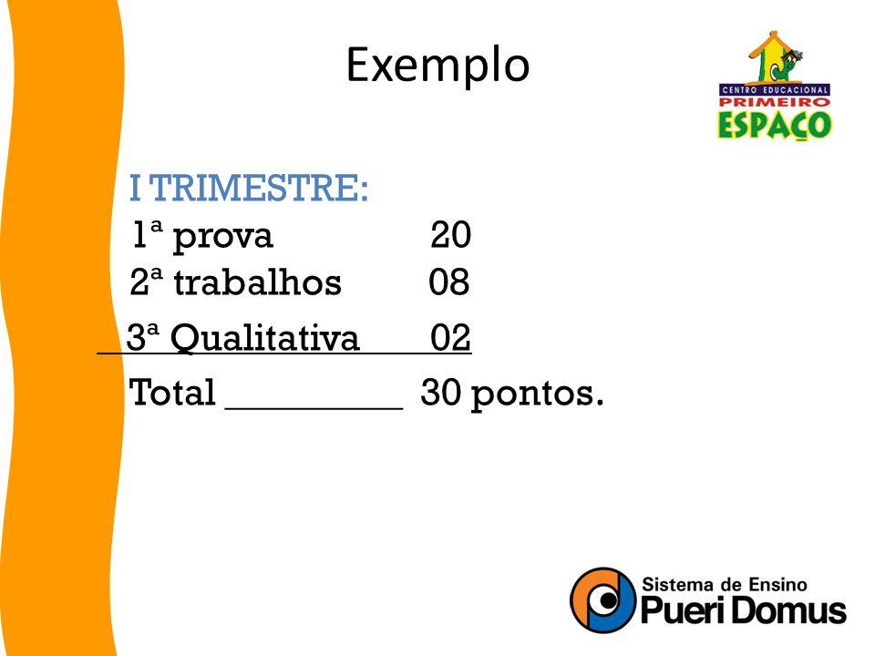 Exemplo I TRIMESTRE: 1ª prova 20 2ª trabalhos 08 3ª Qualitativa 02 Total _________ 30 pontos.